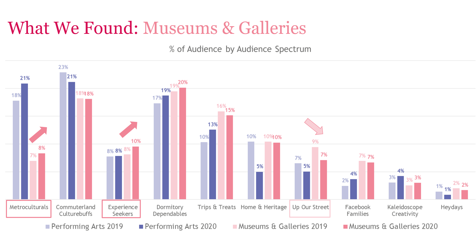 What we found Museums and Galleries.png