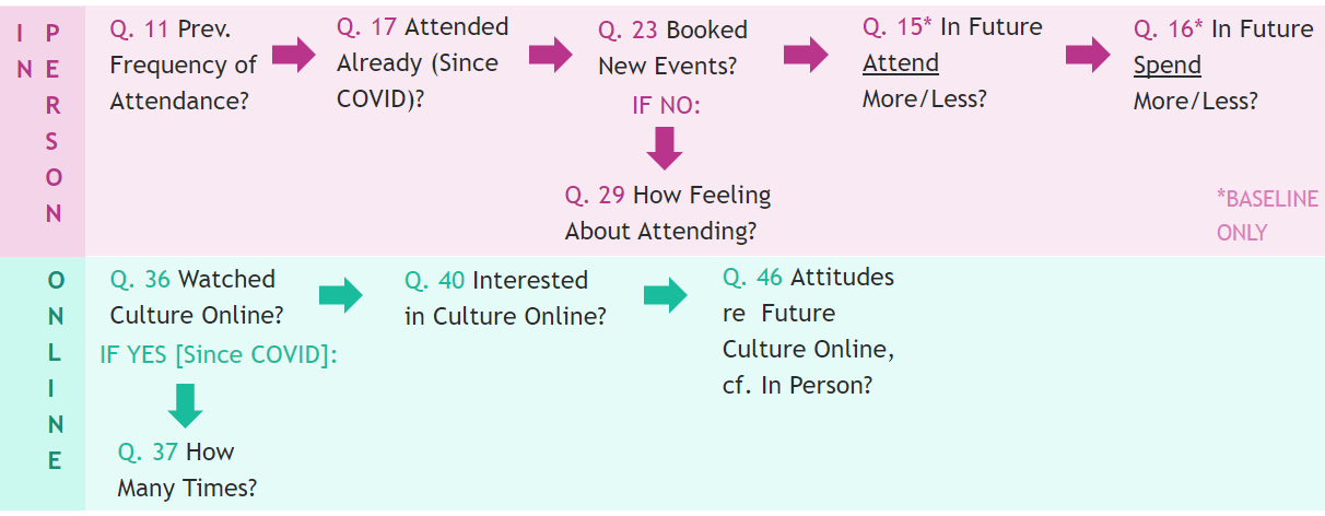 Culture-Restart-Survey-Actions (2).png